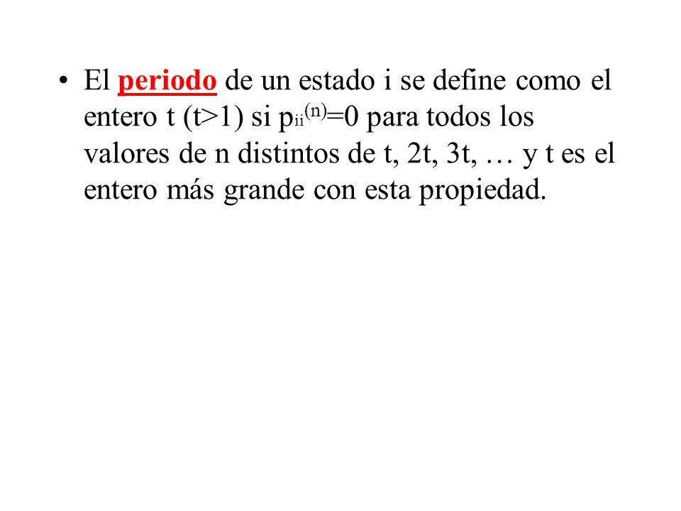 El periodo de un estado i se define como el entero t (t>1) si pii(n)=0 para todos los valores de n distintos de t, 2t, 3t, … y t es el entero más grande con esta propiedad.