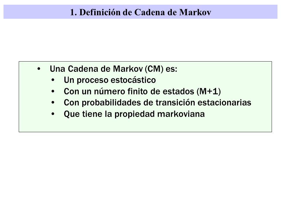 1. Definición de Cadena de Markov