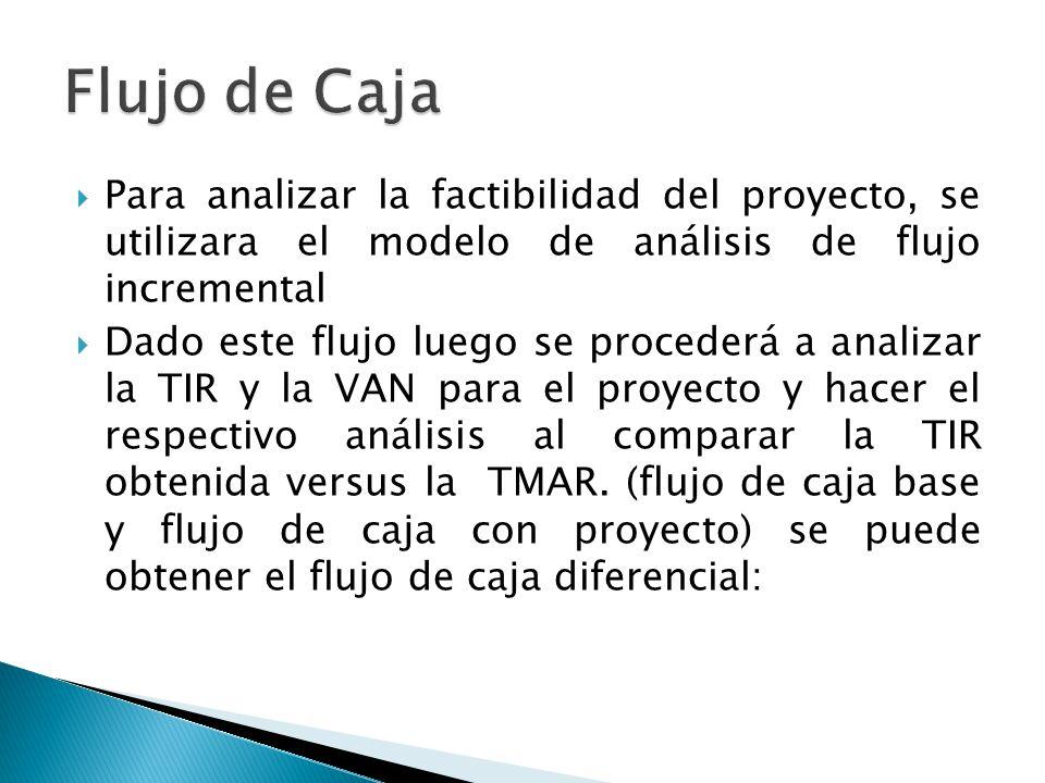 Flujo de Caja Para analizar la factibilidad del proyecto, se utilizara el modelo de análisis de flujo incremental.
