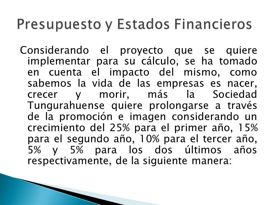 Presupuesto y Estados Financieros