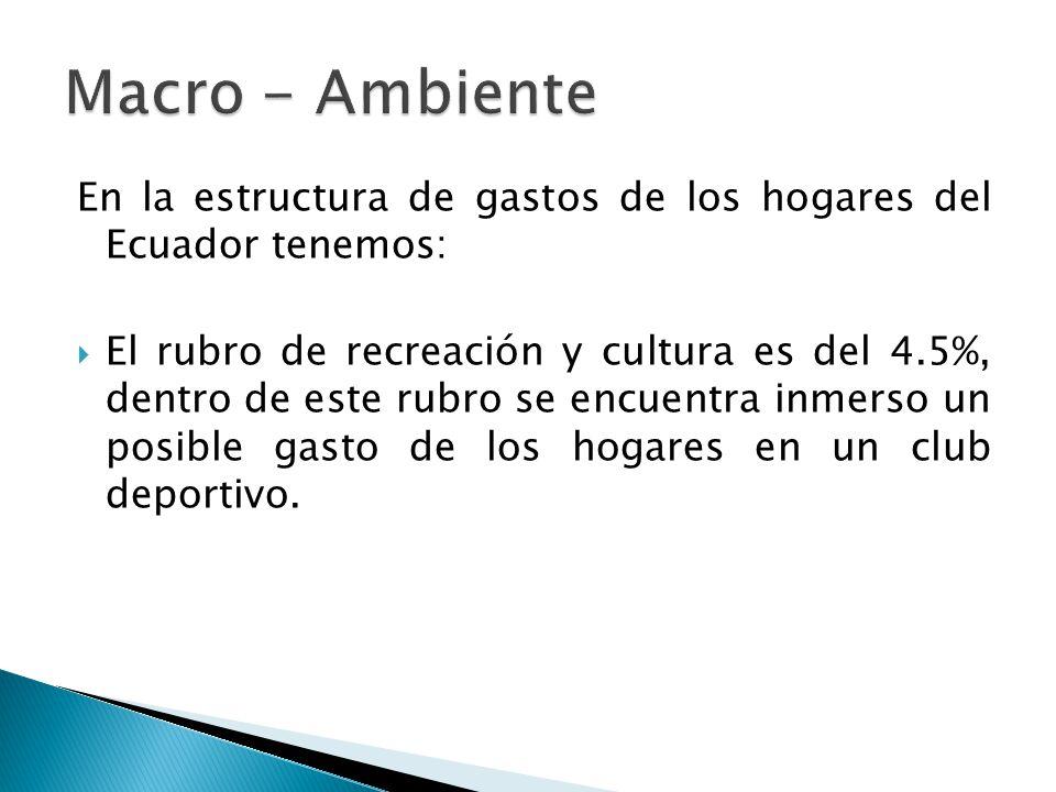 Macro - Ambiente En la estructura de gastos de los hogares del Ecuador tenemos: