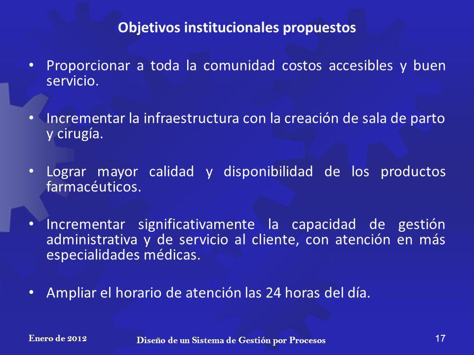 Objetivos institucionales propuestos