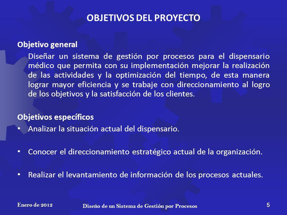 OBJETIVOS DEL PROYECTO Diseño de un Sistema de Gestión por Procesos