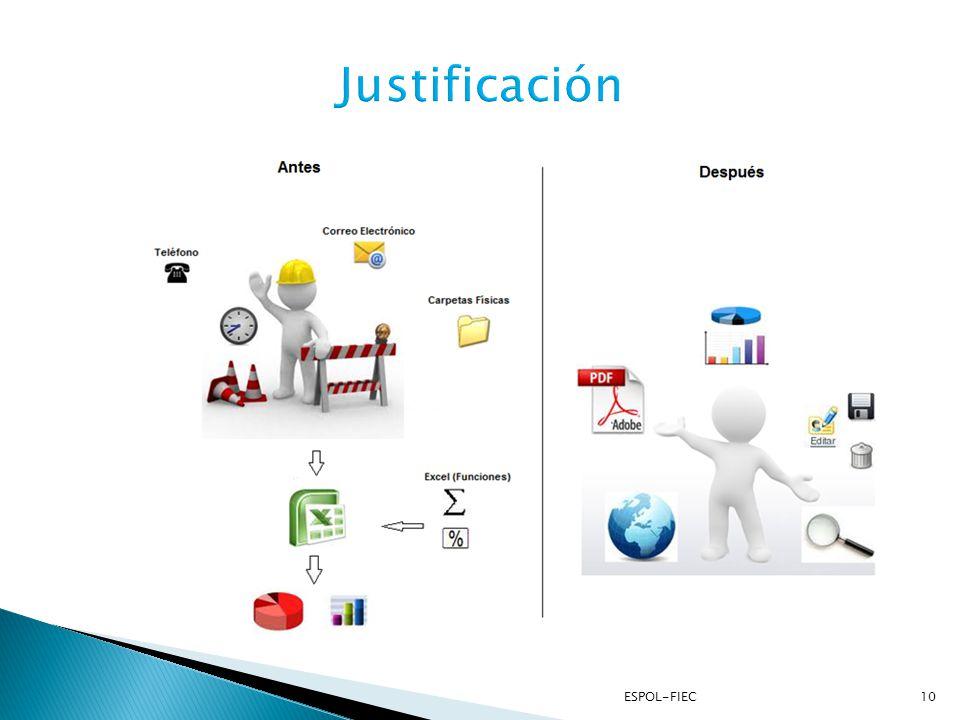 Justificación Max 1 min Introducir dialogo a esta imagen explicando su significado ESPOL-FIEC