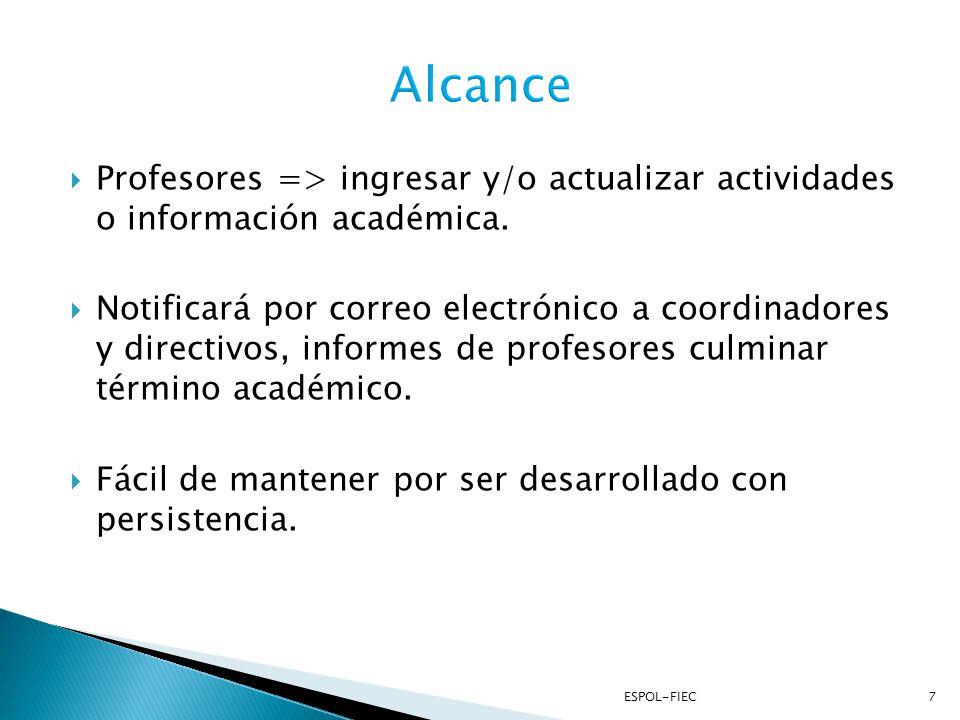 Alcance Profesores => ingresar y/o actualizar actividades o información académica.