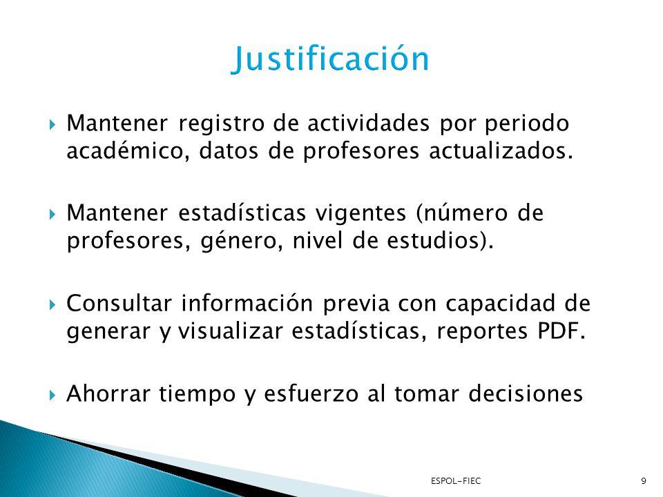 Justificación Mantener registro de actividades por periodo académico, datos de profesores actualizados.