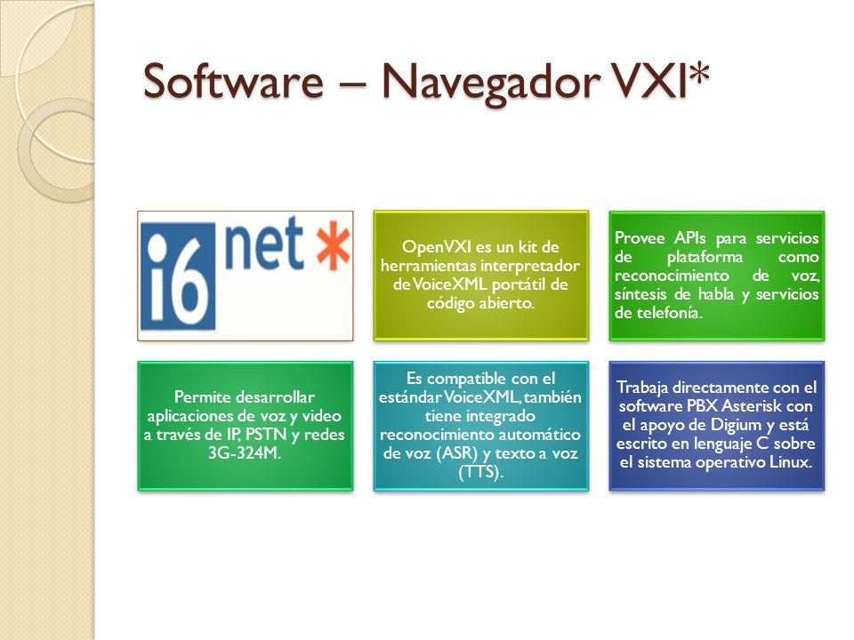 Software – Navegador VXI*