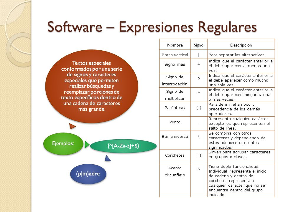 Software – Expresiones Regulares