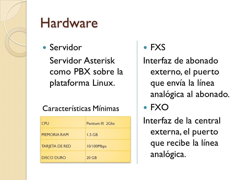 Hardware Servidor. Servidor Asterisk como PBX sobre la plataforma Linux. Características Mínimas.