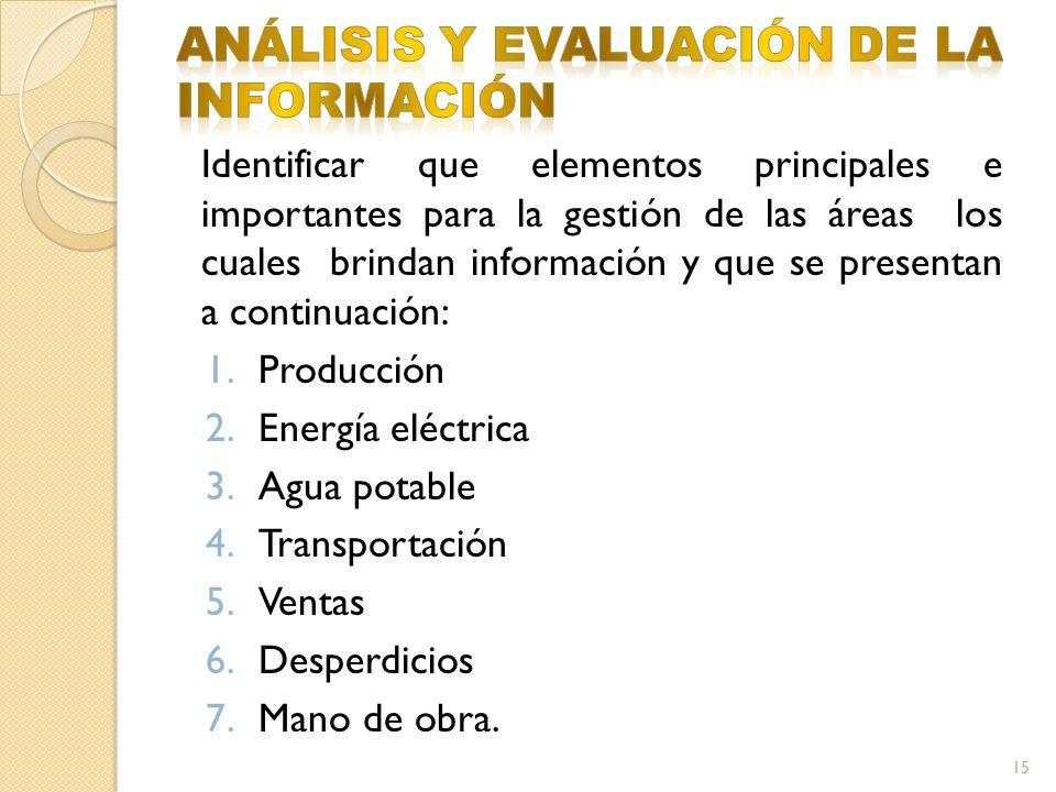 ANÁLISIS y evaluación DE LA INFORMACIÓN