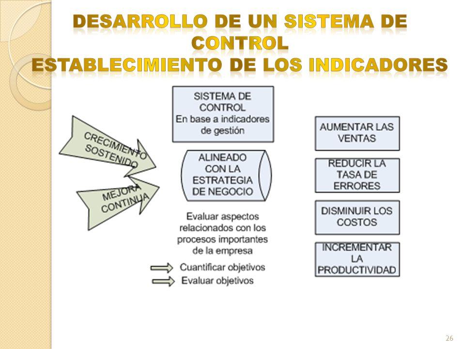 DESARROLLO DE UN SISTEMA DE CONTROL ESTABLECIMIENTO DE LOS INDICADORES