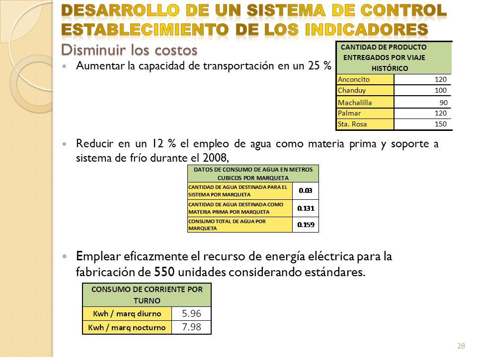 DESARROLLO DE UN SISTEMA DE CONTROL ESTABLECIMIENTO DE LOS INDICADORES Disminuir los costos