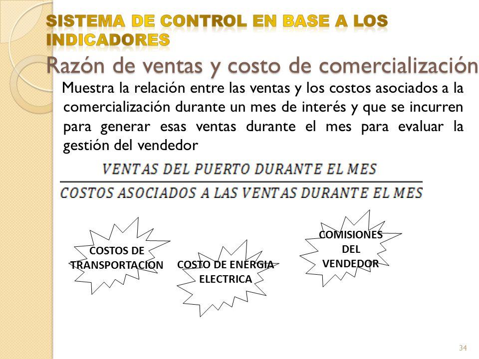 SISTEMA DE CONTROL EN BASE A LOS INDICADORES Razón de ventas y costo de comercialización
