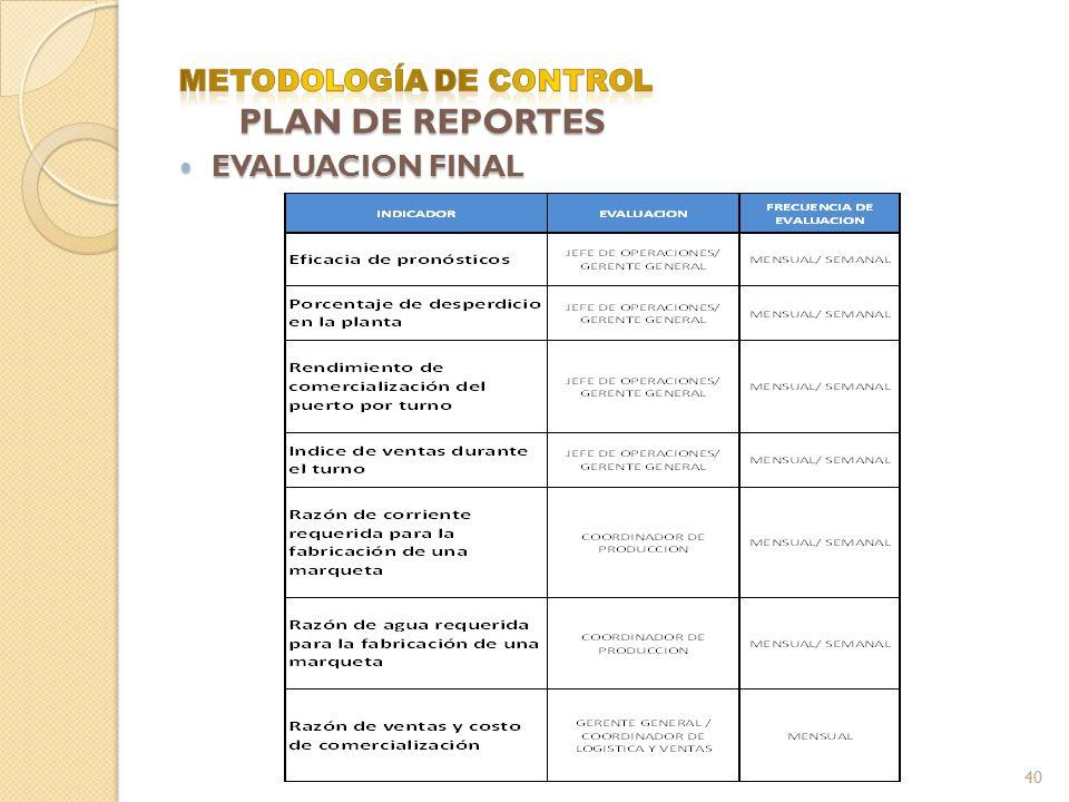 METODOLOGÍA DE CONTROL PLAN DE REPORTES