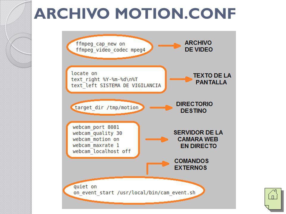 ARCHIVO MOTION.CONF
