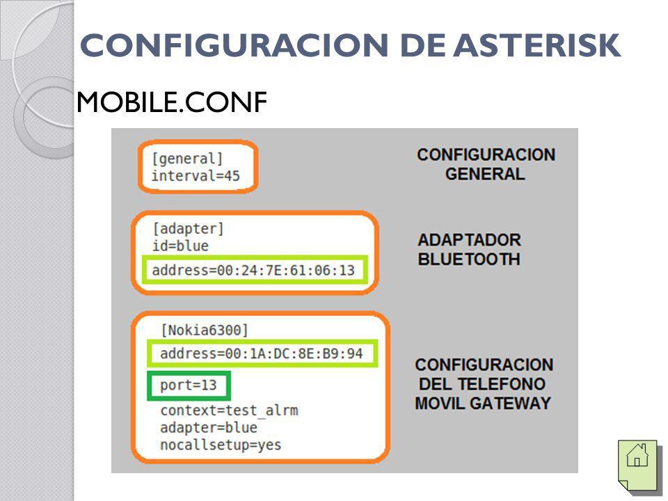 CONFIGURACION DE ASTERISK