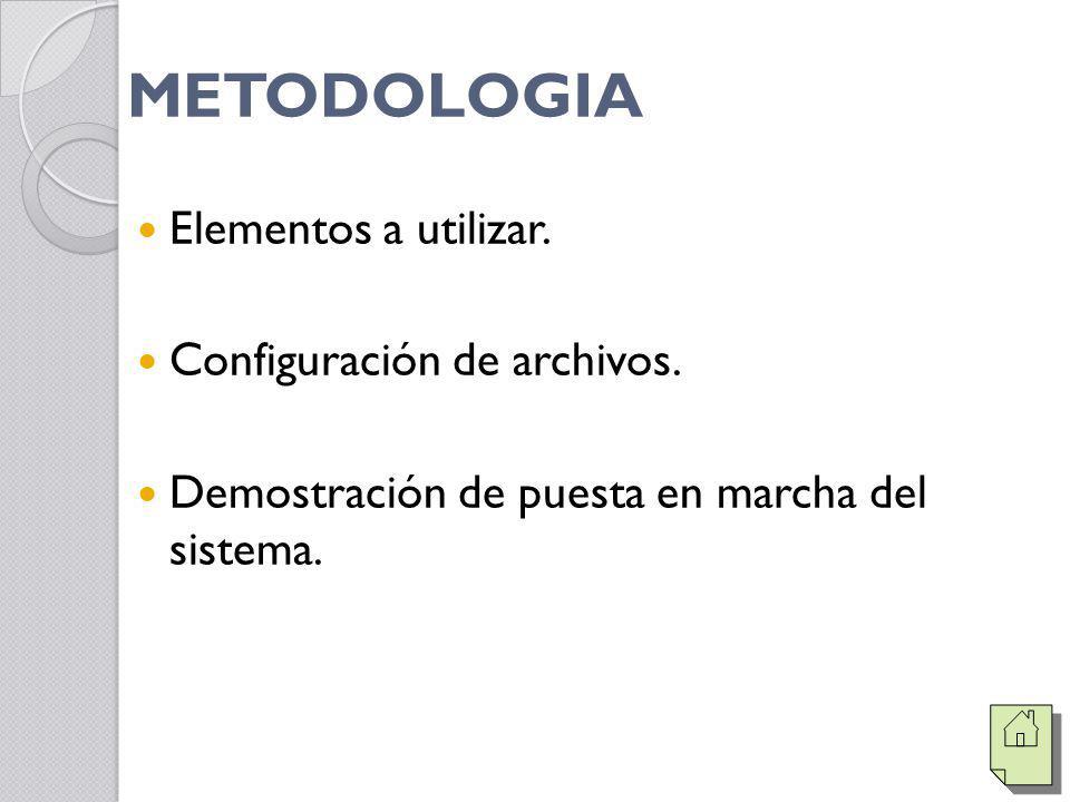 METODOLOGIA Elementos a utilizar. Configuración de archivos.