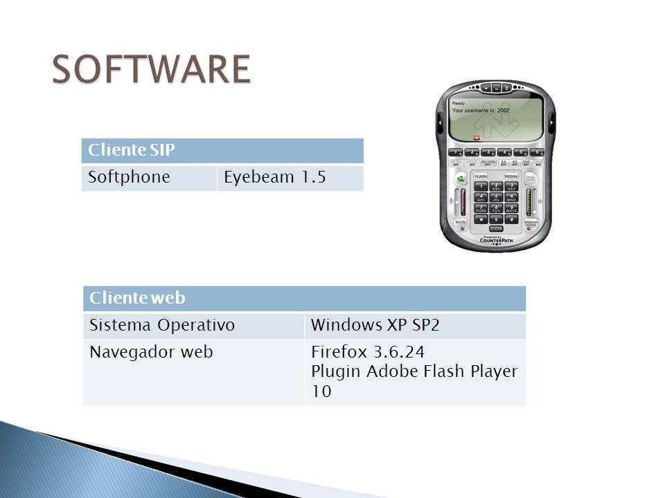SOFTWARE Cliente SIP Softphone Eyebeam 1.5 Cliente web