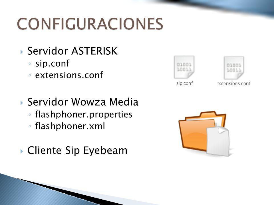 CONFIGURACIONES Servidor ASTERISK Servidor Wowza Media