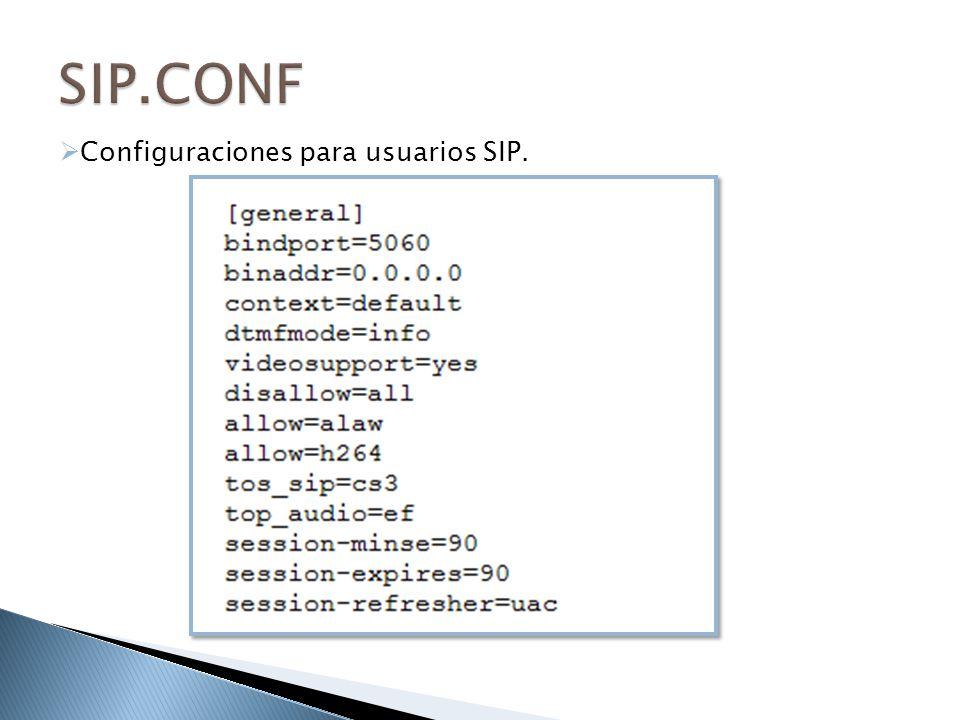 SIP.CONF Configuraciones para usuarios SIP.
