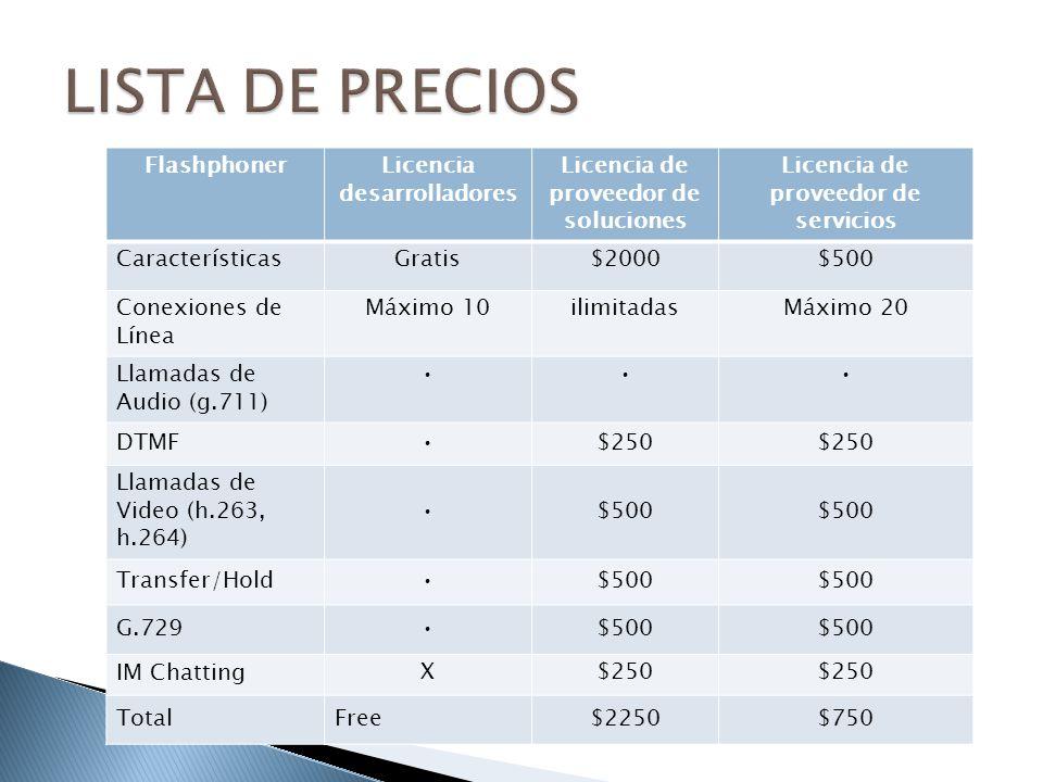 LISTA DE PRECIOS Flashphoner Licencia desarrolladores