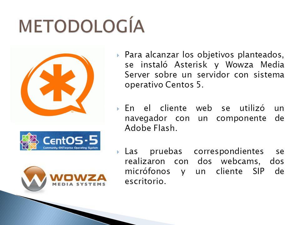 METODOLOGÍA Para alcanzar los objetivos planteados, se instaló Asterisk y Wowza Media Server sobre un servidor con sistema operativo Centos 5.