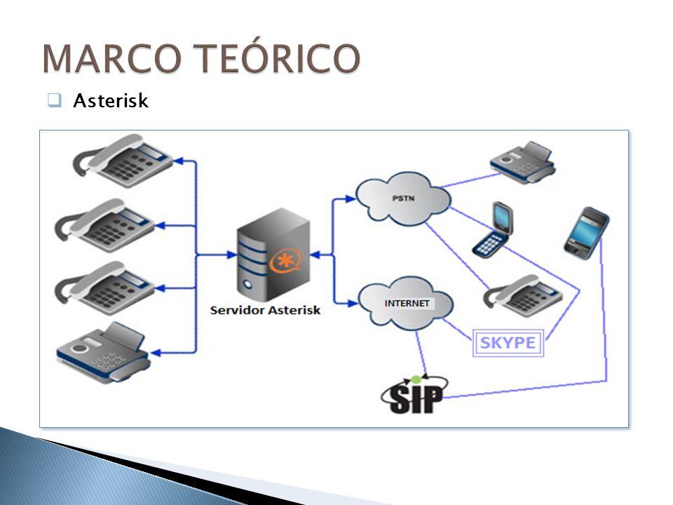 MARCO TEÓRICO Asterisk