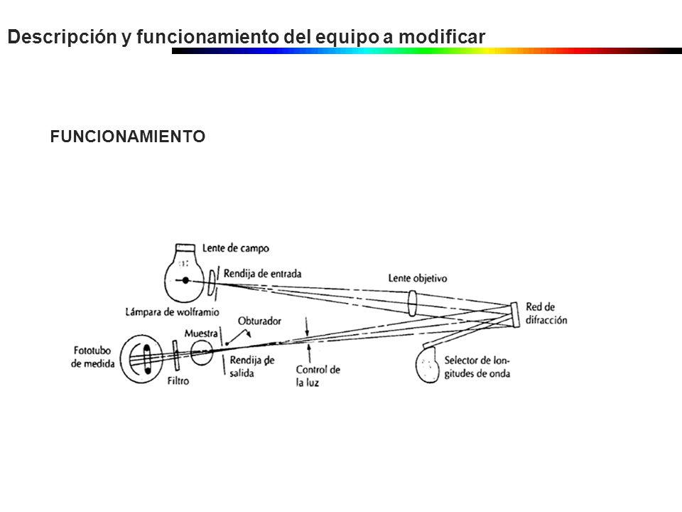 Descripción y funcionamiento del equipo a modificar