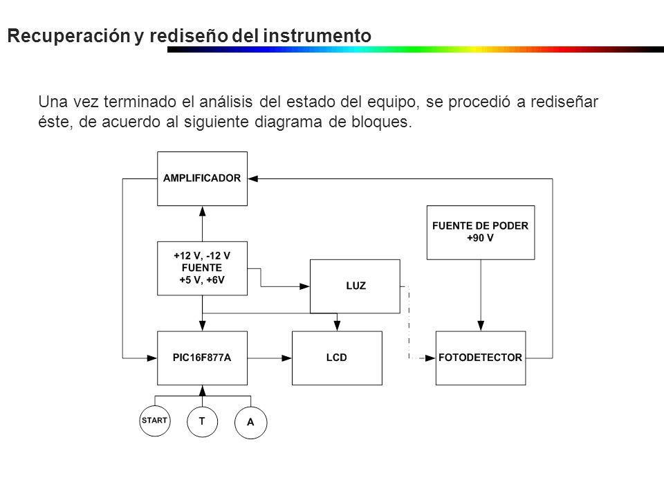 Recuperación y rediseño del instrumento