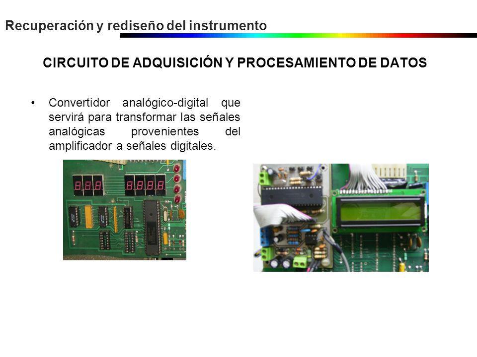 CIRCUITO DE ADQUISICIÓN Y PROCESAMIENTO DE DATOS