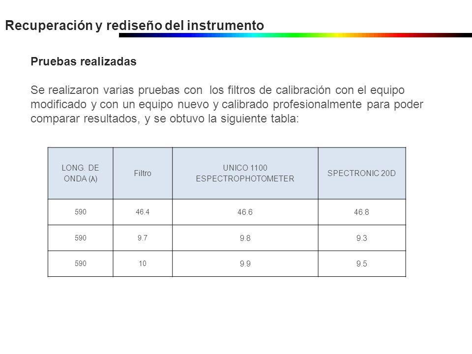 UNICO 1100 ESPECTROPHOTOMETER
