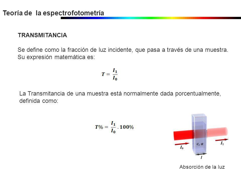 Teoría de la espectrofotometría