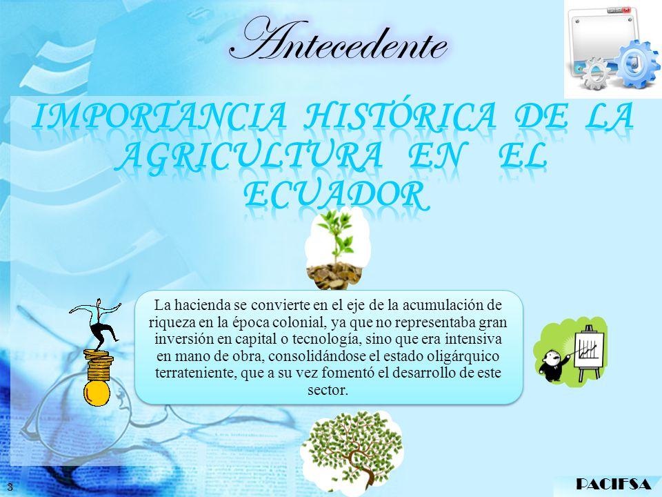 Importancia Histórica de la agricultura en el Ecuador