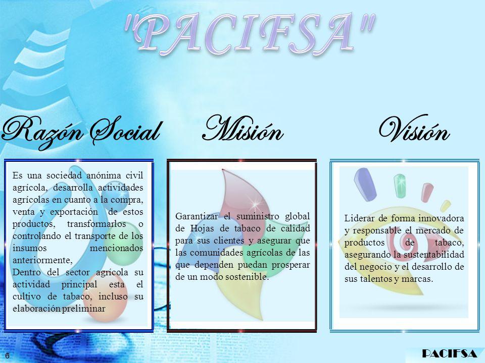 PACIFSA Razón Social Misión Visión PACIFSA
