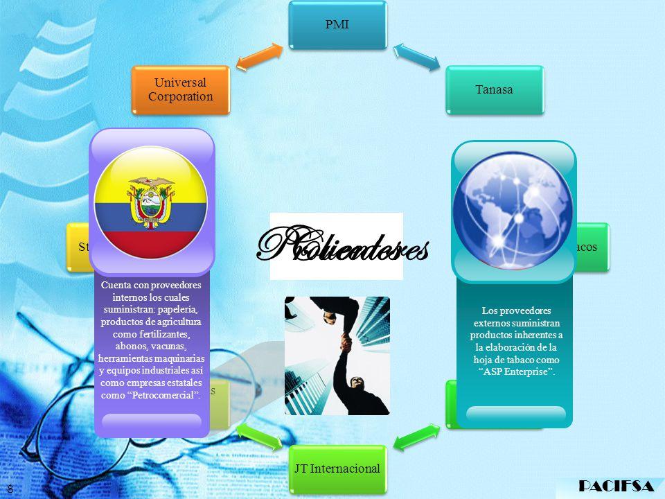 Clientes Proveedores PACIFSA PMI Tanasa Chile-Tabacos