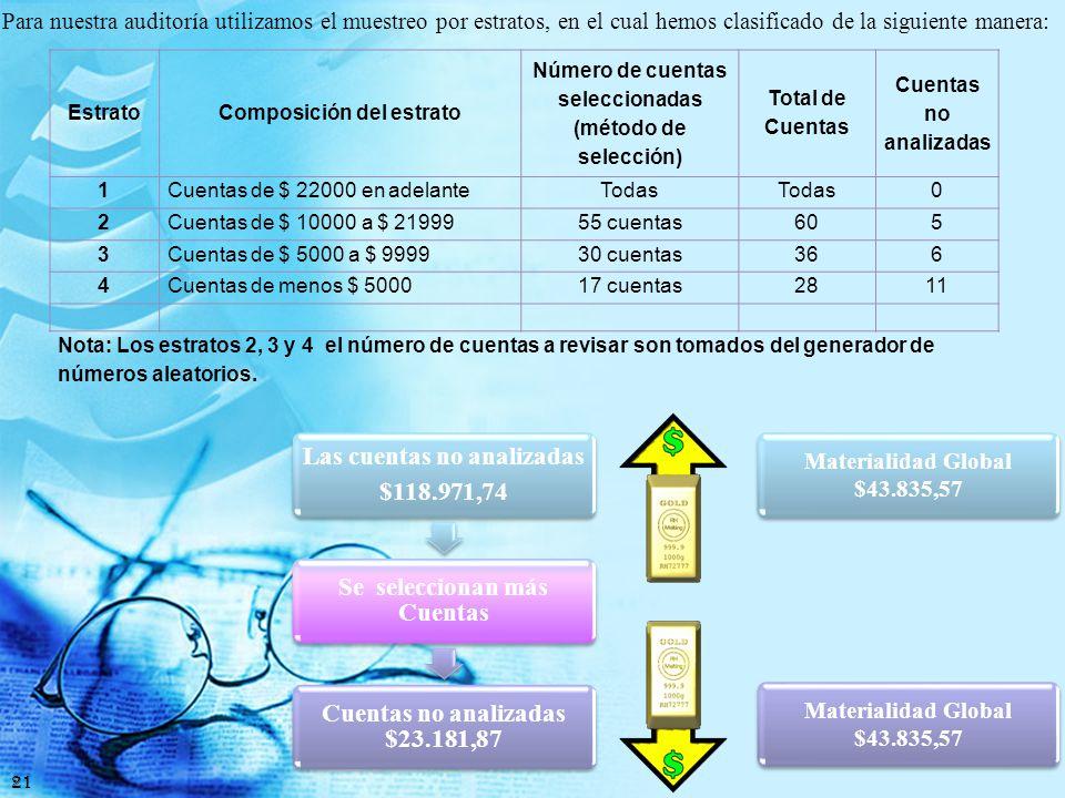 Materialidad Global $43.835,57 Materialidad Global $43.835,57