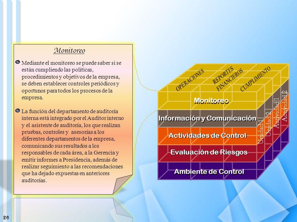 Monitoreo Actividad 2 Actividad 1 Información y Comunicación Unidad 2