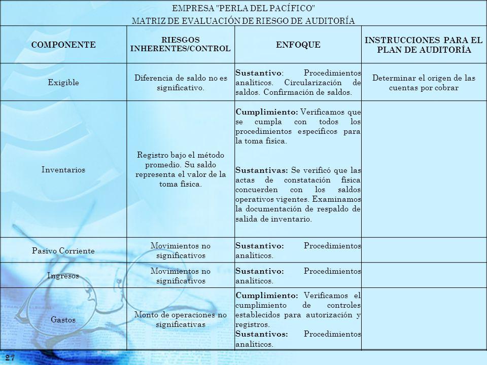 RIESGOS INHERENTES/CONTROL INSTRUCCIONES PARA EL PLAN DE AUDITORÍA