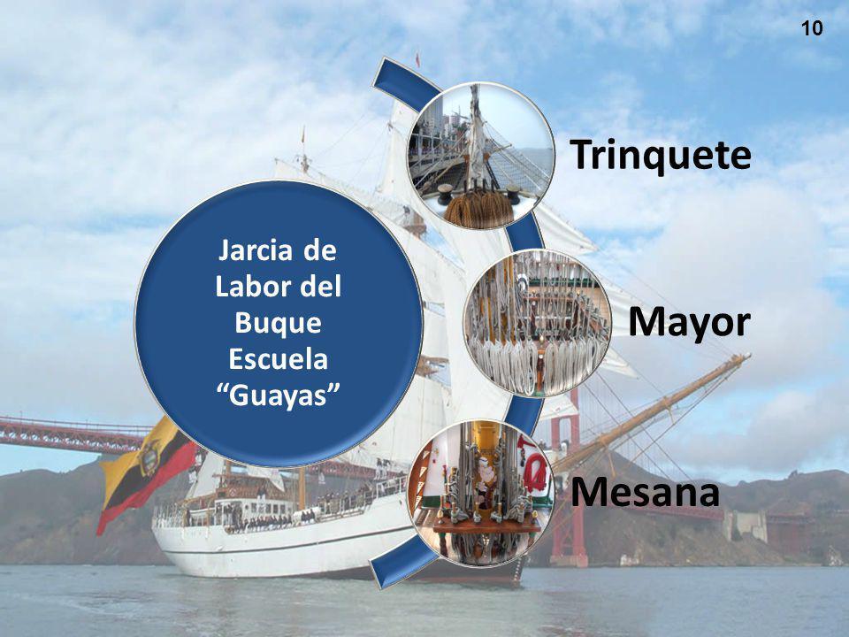 Jarcia de Labor del Buque Escuela Guayas