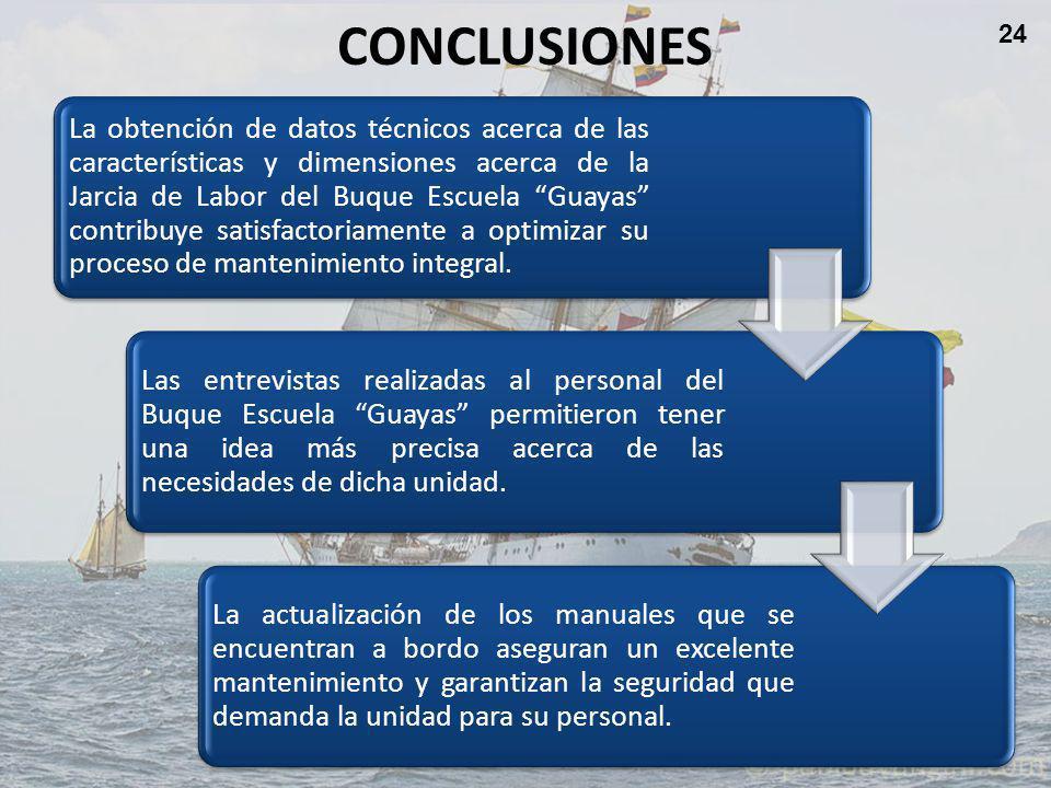 24 conclusiones.