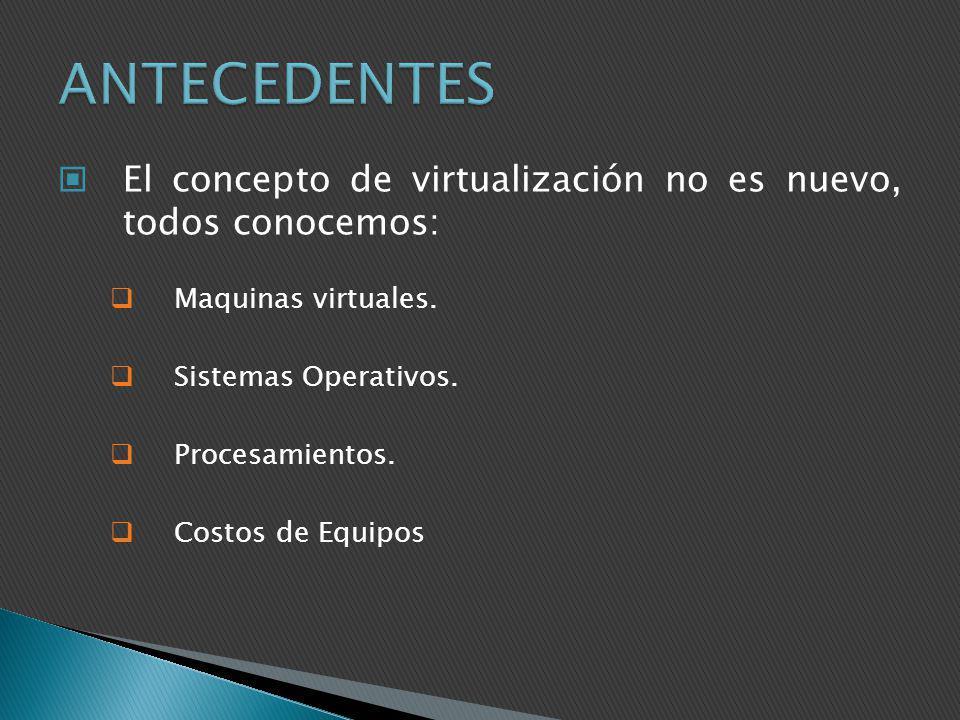 ANTECEDENTES El concepto de virtualización no es nuevo, todos conocemos: Maquinas virtuales. Sistemas Operativos.