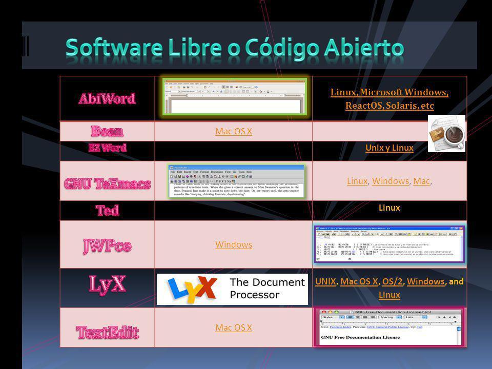 Software Libre o Código Abierto