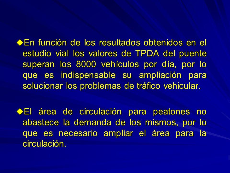 En función de los resultados obtenidos en el estudio vial los valores de TPDA del puente superan los 8000 vehículos por día, por lo que es indispensable su ampliación para solucionar los problemas de tráfico vehicular.