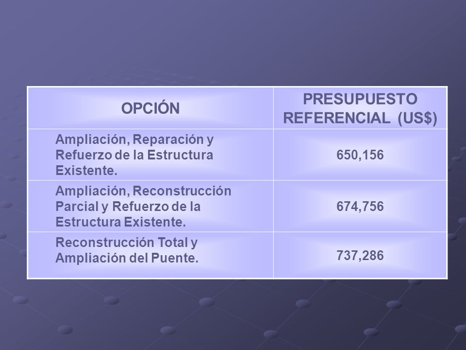 PRESUPUESTO REFERENCIAL (US$)