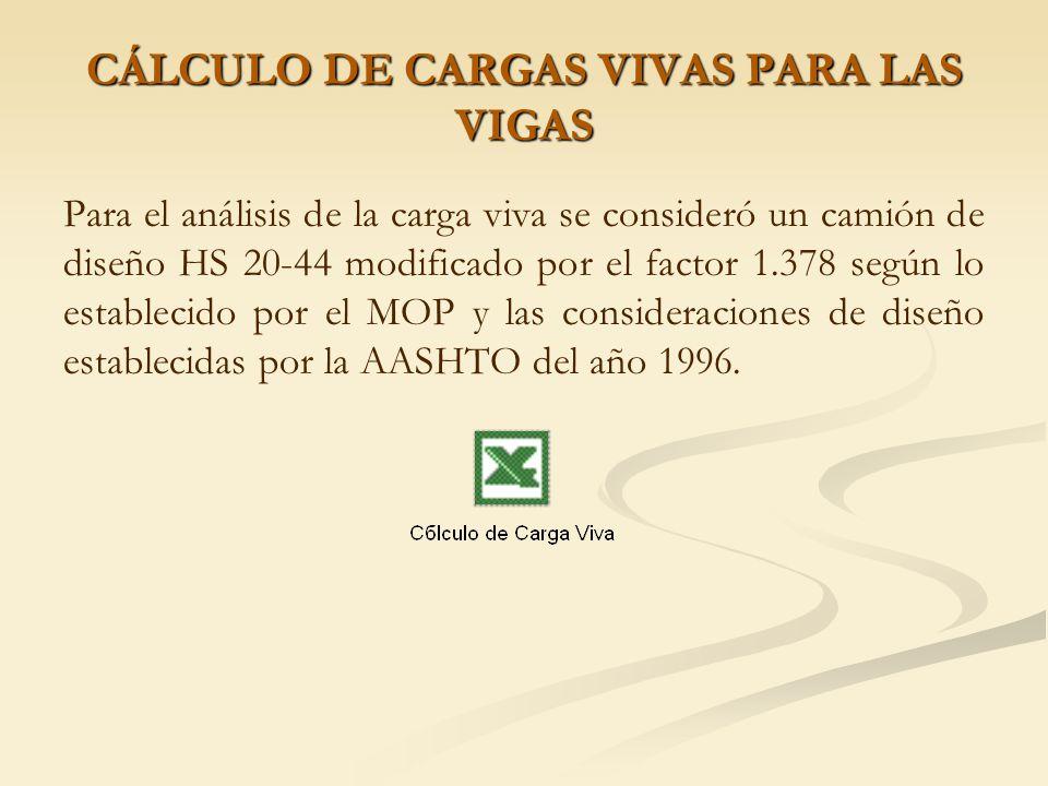 CÁLCULO DE CARGAS VIVAS PARA LAS VIGAS
