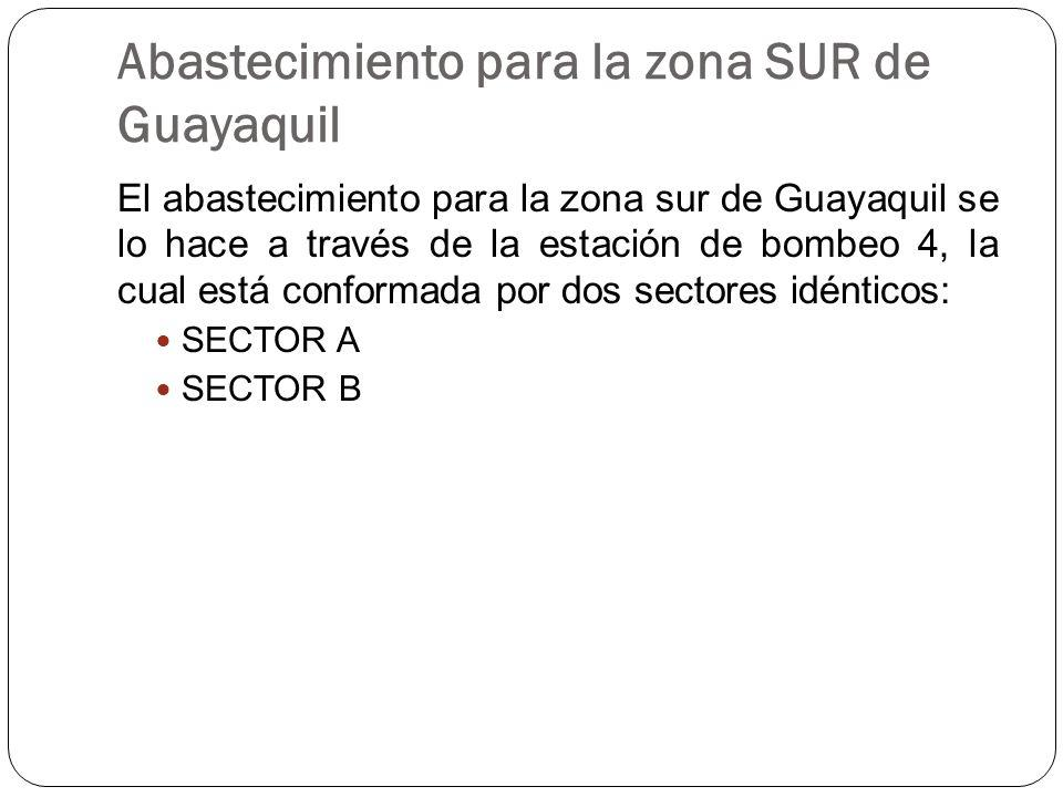 Abastecimiento para la zona SUR de Guayaquil