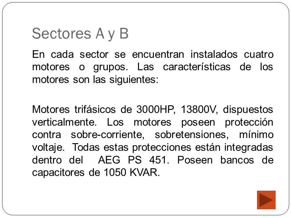 Sectores A y B