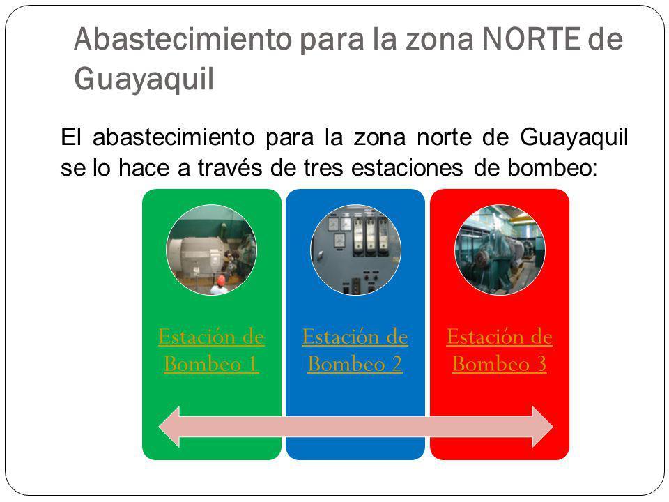 Abastecimiento para la zona NORTE de Guayaquil