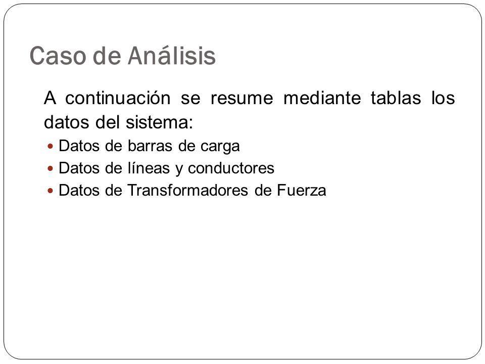Caso de Análisis A continuación se resume mediante tablas los datos del sistema: Datos de barras de carga.