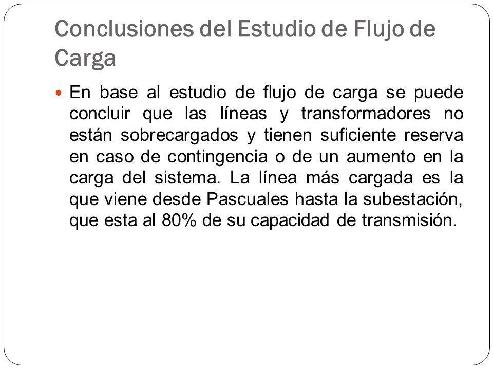 Conclusiones del Estudio de Flujo de Carga
